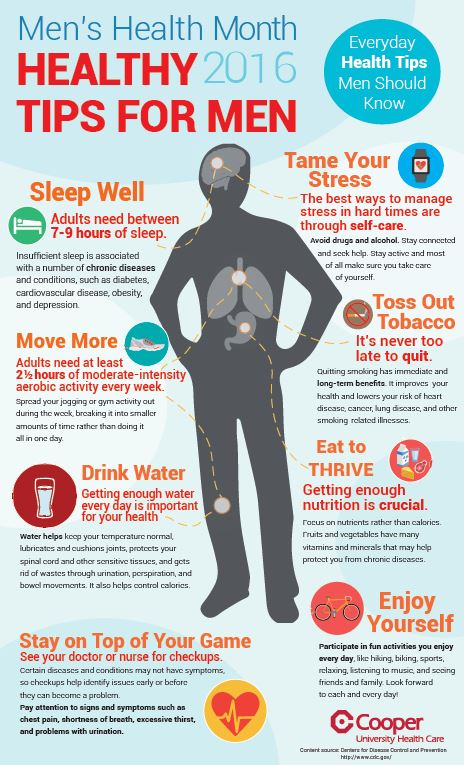 mens health infographic